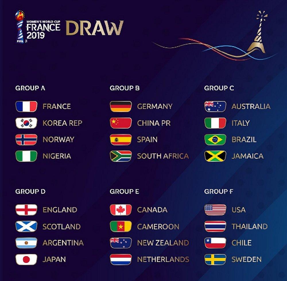 Resultado de imagem para copa do mundo feminina tabela
